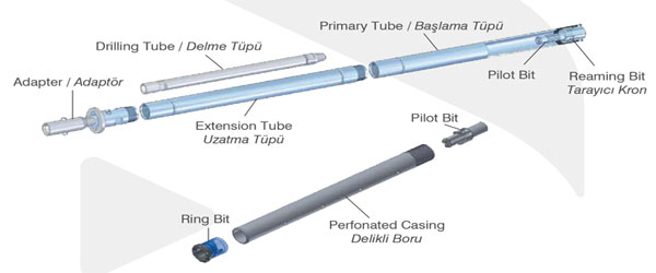 umbrella-kemer-sistemi-kapak
